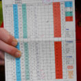 Stableford Golf Scoring Spreadsheet in Golf Scorecard Rules  Simple But Important  Golf Monthly