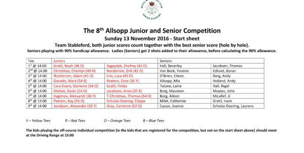 Stableford Golf Scoring Spreadsheet Inside Junior Academy Shotgun Competition  Royal Malta Golf Club