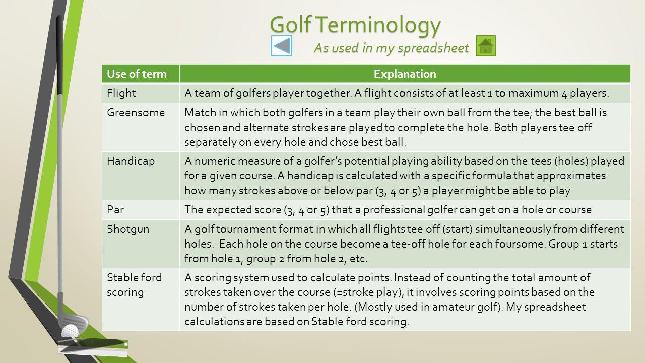 Stableford Golf Scoring Spreadsheet Pertaining To Golf Basics. Golf Explained  Overview Slide O Slide 3: Golf Purpose