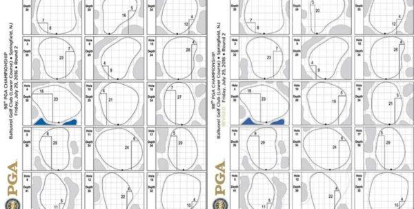 Stableford Golf Scoring Spreadsheet Regarding Pga Of America Apologizes For Pin Sheet Gaffe