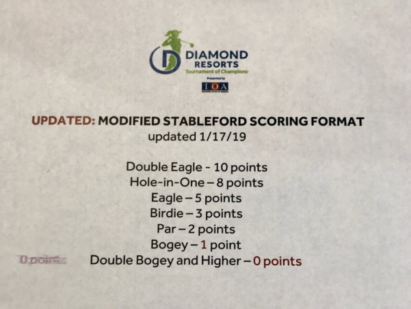 """Stableford Golf Scoring Spreadsheet Throughout Michael Collins On Twitter: """"how Does The """"modified Stableford"""