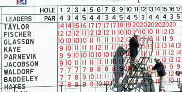 Stableford Golf Scoring Spreadsheet With Modified Stableford Scoring System In Golf