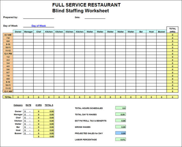 Staffing Forecast Spreadsheet For Blind Staffing Labor Schedule Planner  Full Service Restaurant