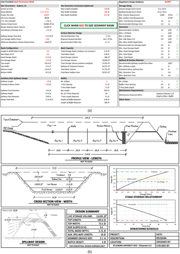 Stage Storage Discharge Spreadsheet Pertaining To Sedspread: Sedimentbasin Design Tool For Construction Sites