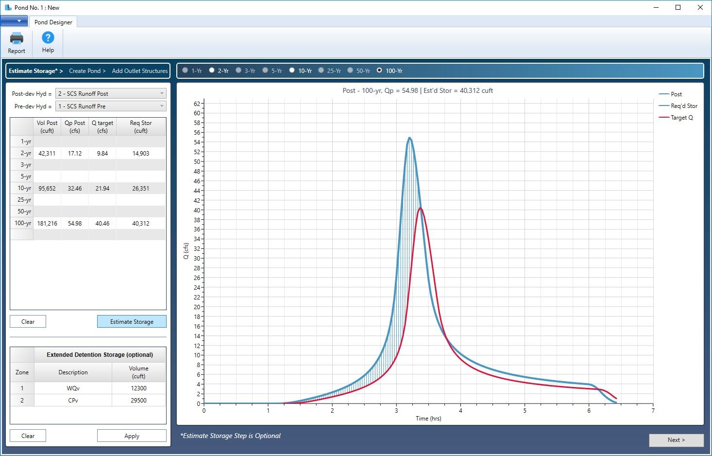 Stage Storage Discharge Spreadsheet Regarding Detention Pond Design  Stormwater Modeling Software  Hydrology Studio