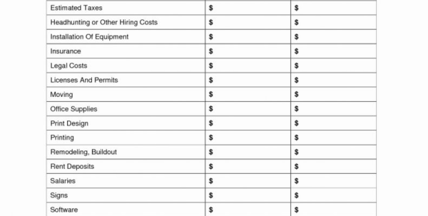 Startup Budget Spreadsheet With Regard To Start Up Business Budget Template Inspirational Financial Planning Startup Budget Spreadsheet Google Spreadsheet