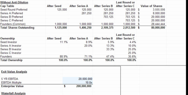 Startup Costs Spreadsheet For Restaurant Startup Budget Template Best Of Tech Bud Beautifuladsheet