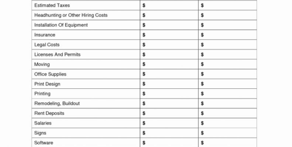 Startup Costs Spreadsheet Inside Startup Expenses Template And Business Plan Cost With Start Up Excel
