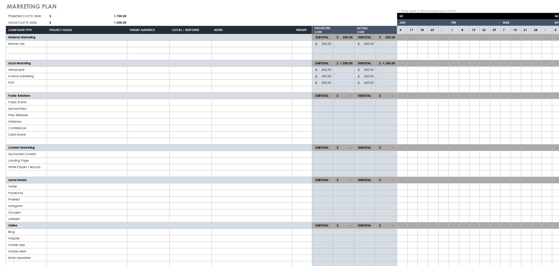 Startup Costs Spreadsheet Pertaining To Free Startup Plan, Budget  Cost Templates  Smartsheet