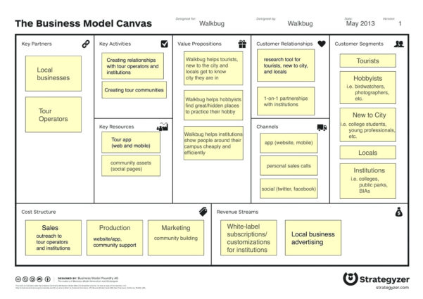Startup Expenses Spreadsheet Inside Creating A Business Plan For A Startup Creating Business Plan