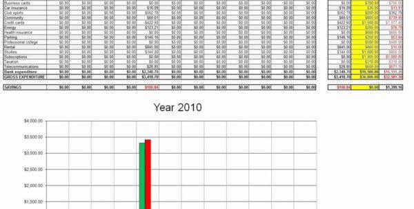 Startup Expenses Spreadsheet Intended For Restaurant Daily Expensesreadsheet Startup  Pywrapper