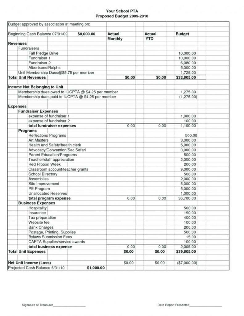 Startup Expenses Spreadsheet Within Small Business Expense Spreadsheet Startup Expenses Template Start