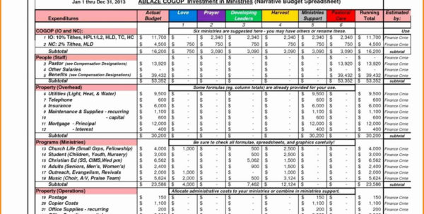 Startup Spreadsheet Intended For Business Valuation Spreadsheet Startup Luxury Invoice Template