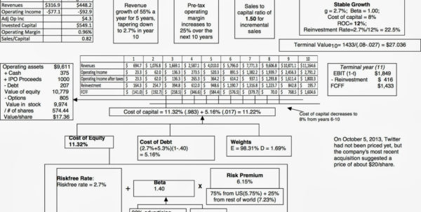 Startup Valuation Spreadsheet Intended For Startup Valuation Template  Austinroofing Startup Valuation Spreadsheet Spreadsheet Download
