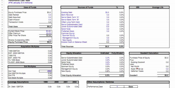Startup Valuation Spreadsheet Pertaining To Startup Valuation Spreadsheet Awesome  Austinroofing