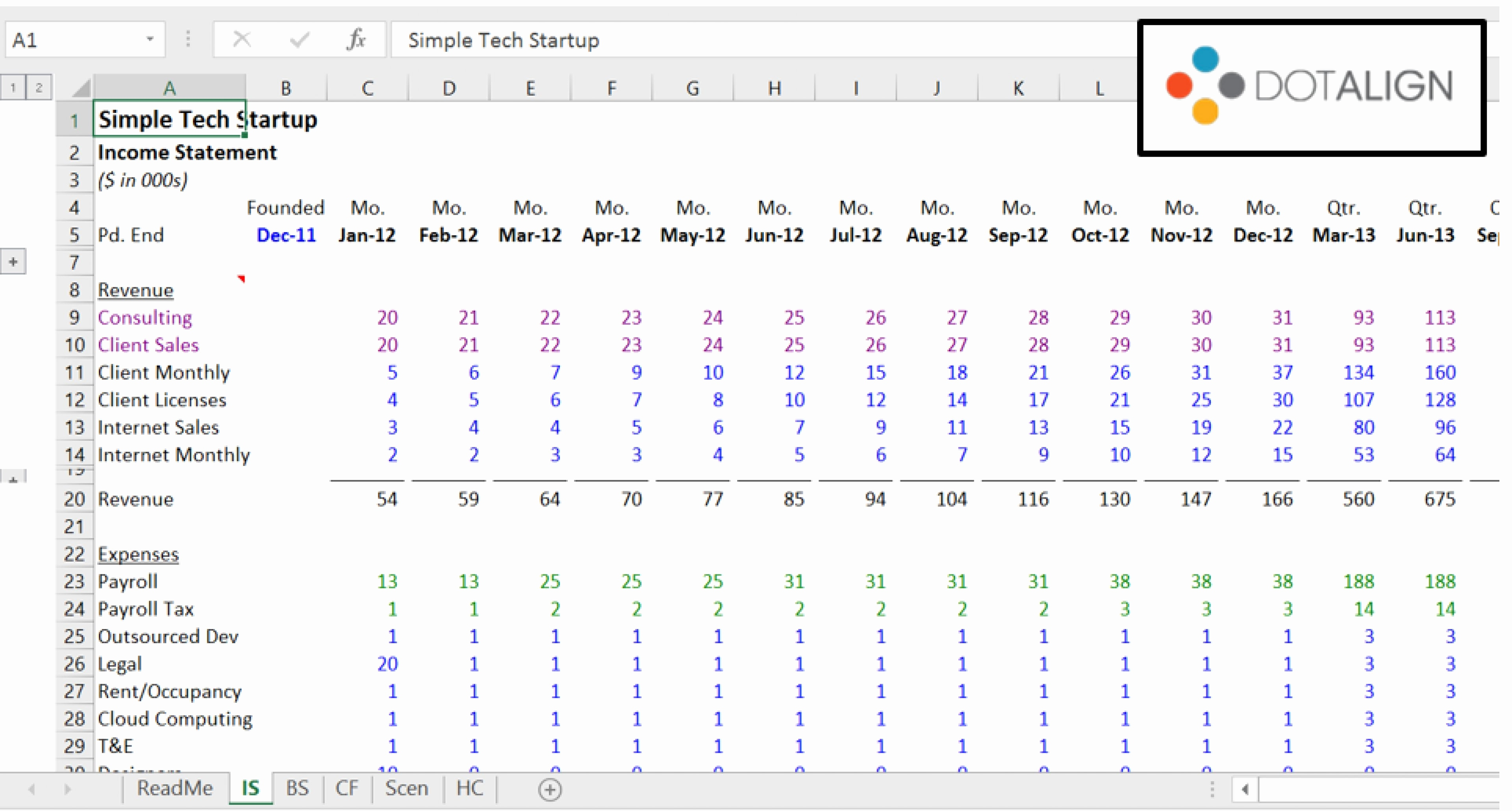 Startup Valuation Spreadsheet With Startup Valuation Spreadsheet Lovely Startup Financial Model