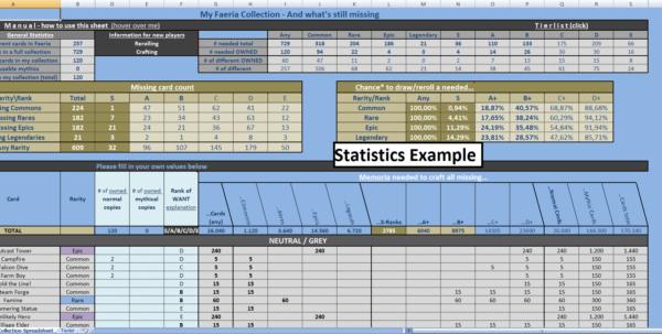 Statistics Excel Spreadsheet In Tool] Faeria Collection Statistics; Reroll Guide Excel Spreadsheet