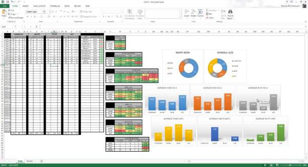 Statistics Excel Spreadsheet Intended For Statistics Exceleet On Googleeets For Bills  Askoverflow