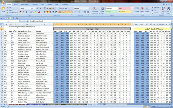 Stats Spreadsheet In Baseball Stats Excel Spreadsheet Template  Austinroofing