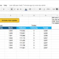 Stats Spreadsheet With Social Media Daily Stats Via Spreadsheet: Facebook, Twitter And