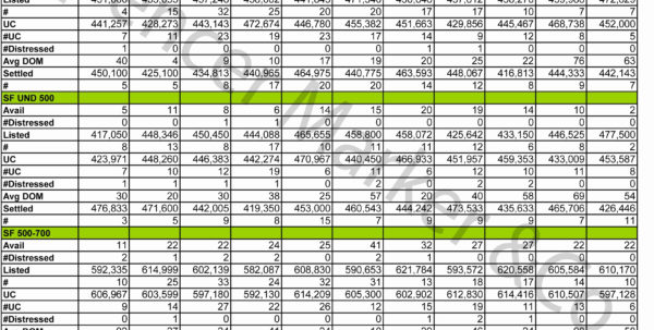 Stats Spreadsheet Within Golf Stats Spreadsheet Unique Centreville Stats