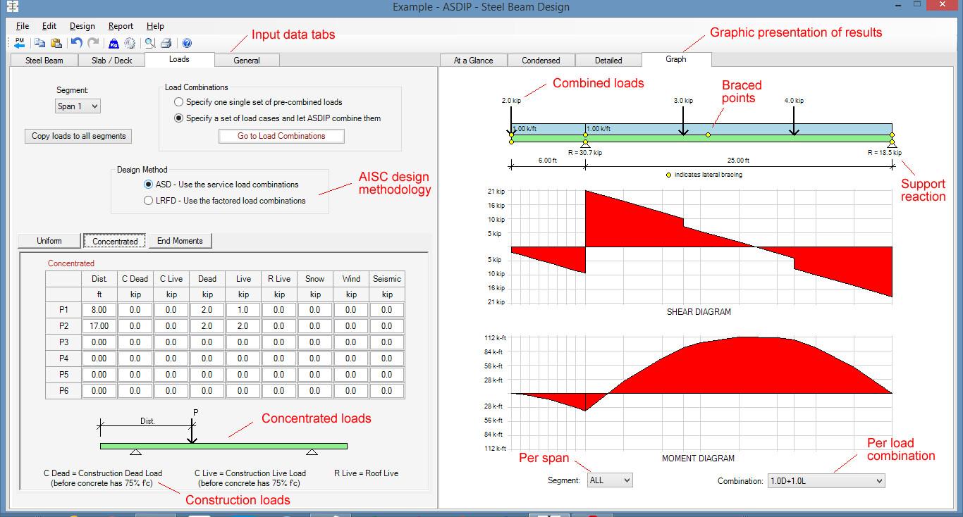 Steel Beam Design Spreadsheet With Regard To Steel Beam Design Spreadsheet Free Awesome Asdip Structural