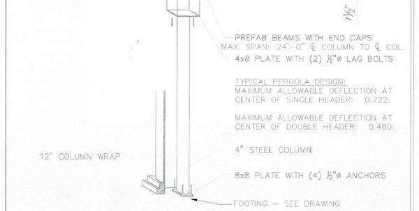 Steel Column Design Spreadsheet Throughout Steel Beam Design Spreadsheet Free – Spreadsheet Collections