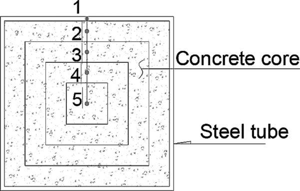 Steel Column Design Spreadsheet With Reinforced Concrete Column Design Spreadsheet – Spreadsheet Collections