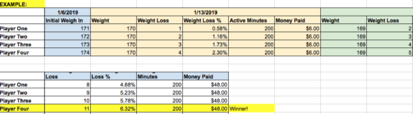 Step Challenge Spreadsheet Intended For The Ultimate Guide To Losing Weight In 2019: Via A Weight Loss