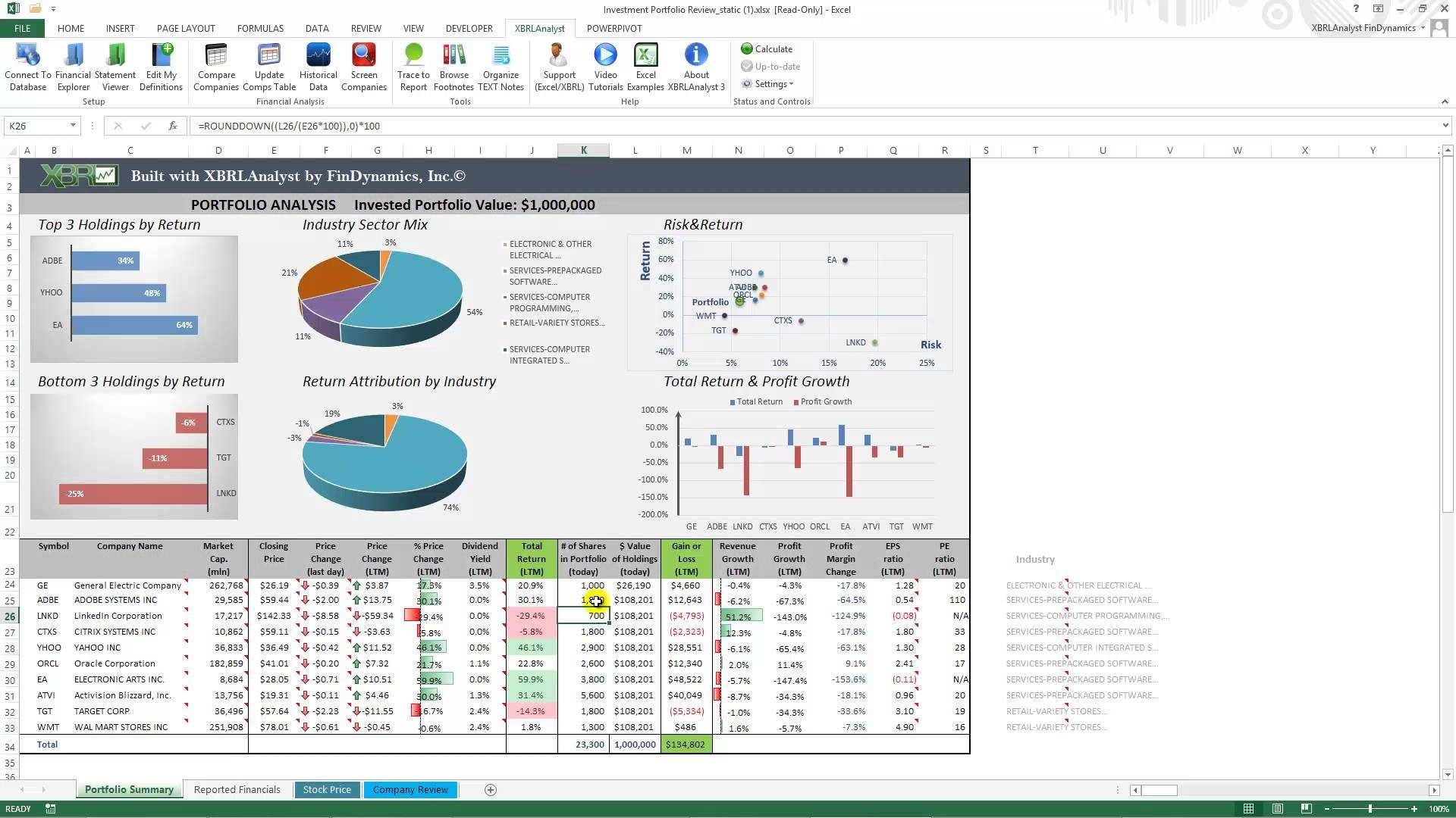 Stock Analysis Spreadsheet Excel Template For Sample Growth Stock Portfolio Inspirationa Stock Analysis
