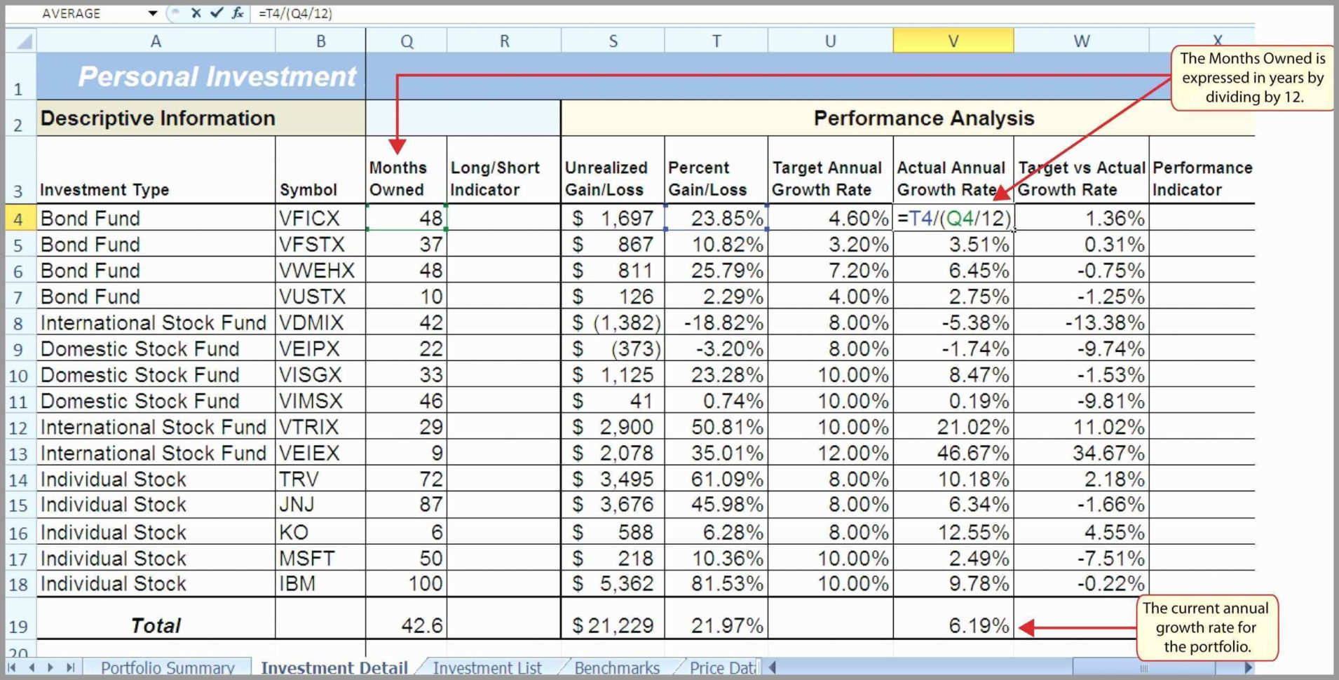 Stock Analysis Spreadsheet Excel Template With Stock Analysis Excel Template Download Elegant Stock Portfolio