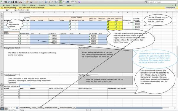 Stock Analysis Spreadsheet For Stock Analysis Spreadsheet Excel Template  Glendale Community