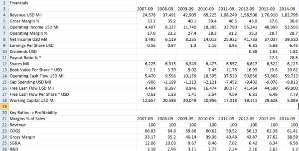 Stock Analysis Spreadsheet Regarding Stock Analysis Spreadsheet For U.s. Stocks: Free Download