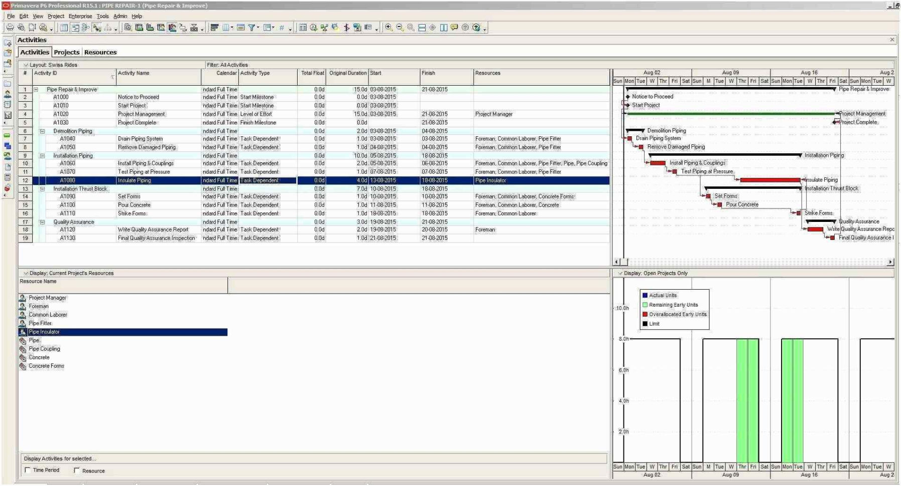 Stock Control Spreadsheet Template Free Intended For Cattle Management Excel Template Along With Stock Control