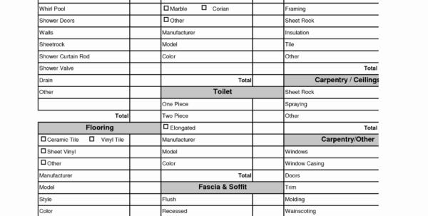 Stock Cost Basis Spreadsheet Regarding Excel Cost Basiseet Residential Construction Breakdown Elegant Stock
