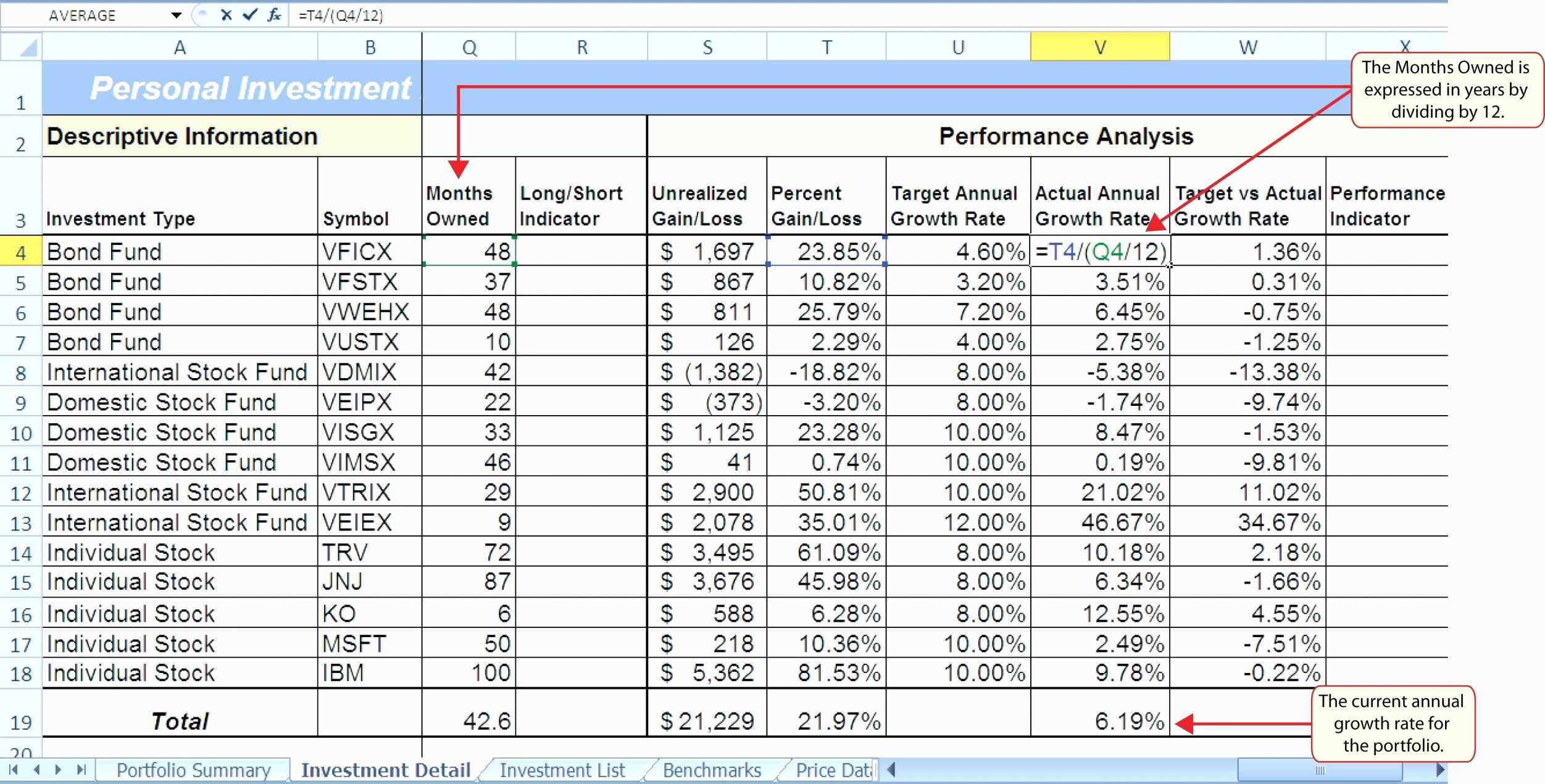Stock Cost Basis Spreadsheet With Cost Breakdown Template Excel Luxury Design Free Food Analysis