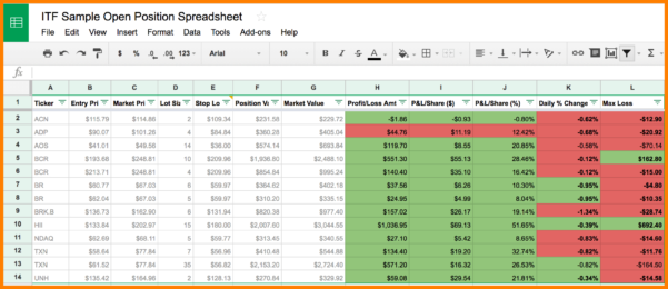 Stock Excel Spreadsheet Within 8  Stock Tracking Excel Spreadsheet  Credit Spreadsheet