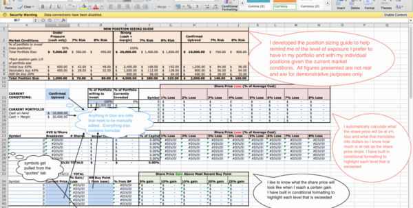 Stock Market Excel Spreadsheet Free Download Intended For How To Create Your Own Trading Journal In Excel