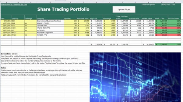Stock Market Portfolio Excel Spreadsheet With Regard To 003 Stock Portfolio Excel Template Investment Tracking Spreadsheet