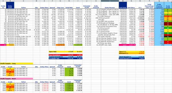 Stock Market Spreadsheet Download In Options Trading Journal Spreadsheet Download  Laobing Kaisuo