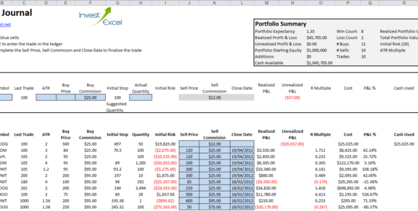 Stock Market Spreadsheet Download Intended For Options Trading Journal Spreadsheet Download  Laobing Kaisuo