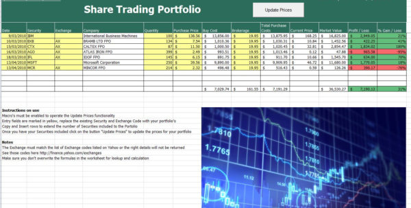 Stock Market Spreadsheet Download Within Microsoft Excel Setting Up Stocks Spreadsheet Youtube Stock