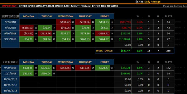 Stock Market Spreadsheet Regarding Ultimate Day Trading Stock Market Excel Spreadsheet Tracker Download
