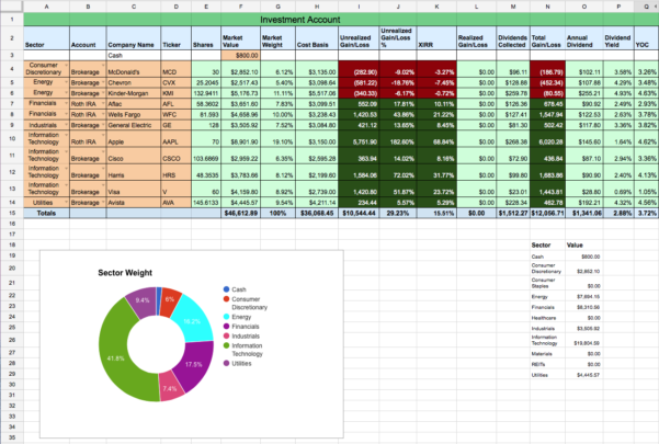 Stock Option Spreadsheet Templates In Dividend Stock Portfolio Spreadsheet On Google Sheets – Two Investing