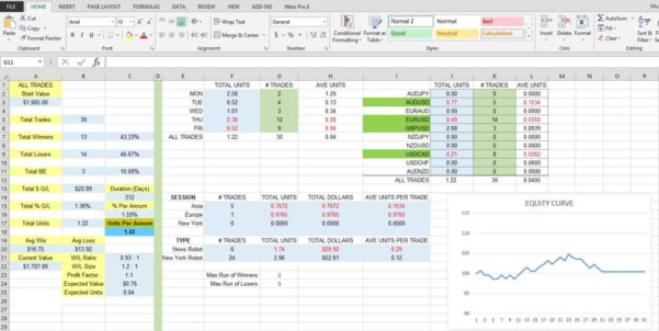 Stock Option Spreadsheet Templates In Stock Option Spreadsheet Templates And Free Trading Journal Software