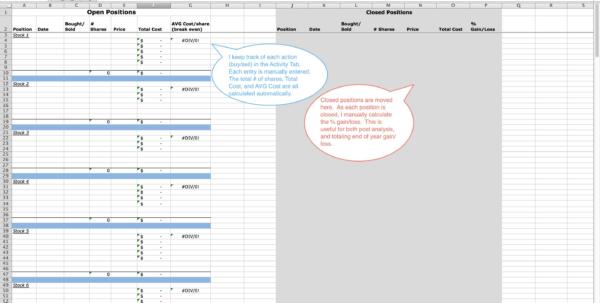 Stock Option Spreadsheet Templates Throughout Stock Option Spreadsheet Templates  Awal Mula