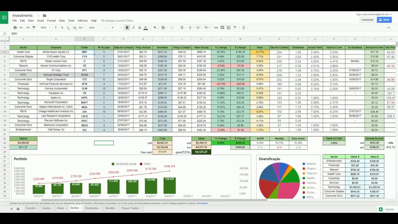 Stock Option Tracking Spreadsheet Inside Stock Tracking Spreadsheet Simple Xls Google Dividend  Askoverflow