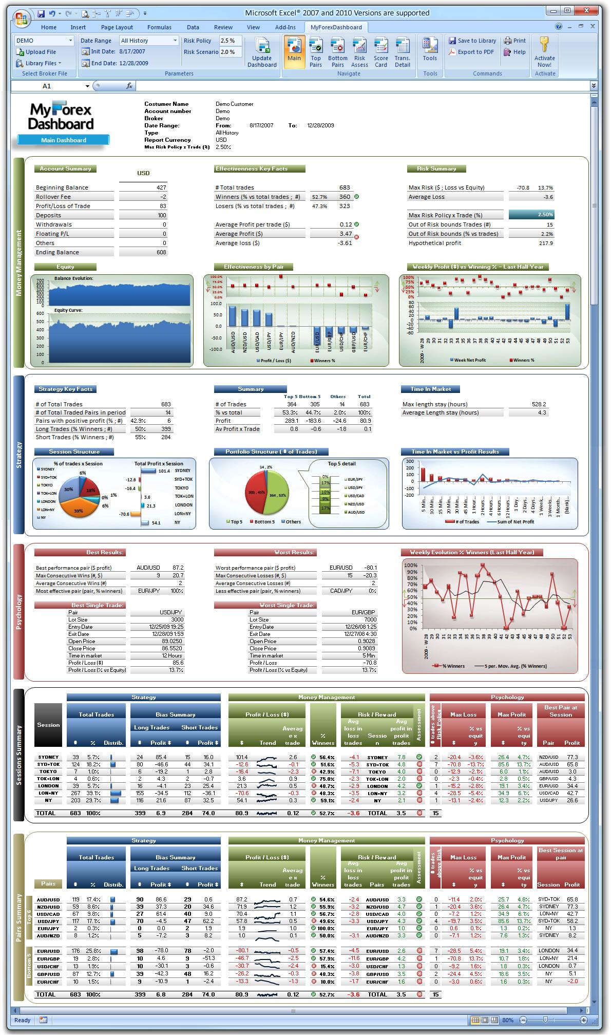 Stock options portfolio spreadsheet