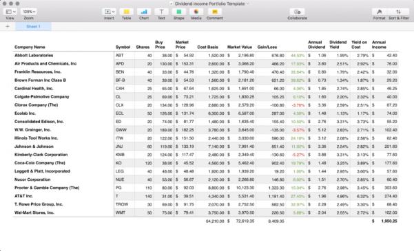 Stock Portfolio Excel Spreadsheet Download In Portfolio Excel Sample Valid Stock Portfolio Excel Spreadsheet