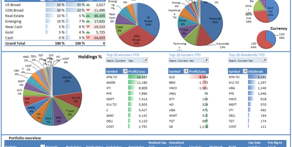 Stock Portfolio Excel Spreadsheet Download With Portfolio Slicer